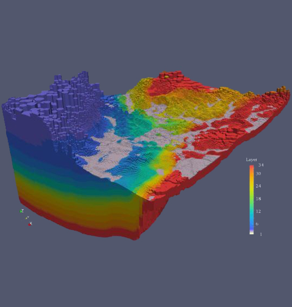 Analytical groundwater flow modelling